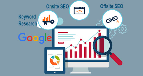Innovative SEO Services